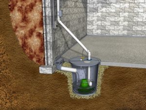 sump pump for dry basement